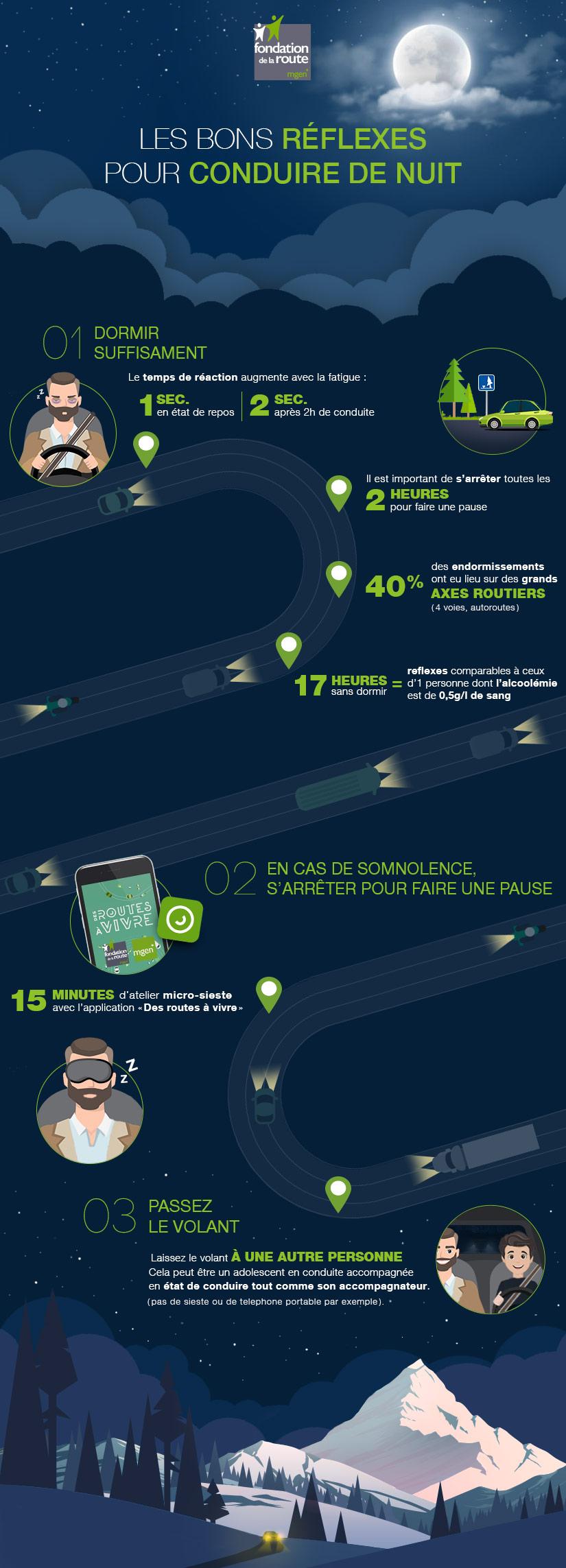 Conduire de nuit peut sembler une bonne idée, moins de monde sur la route, mais attention à la fatigue